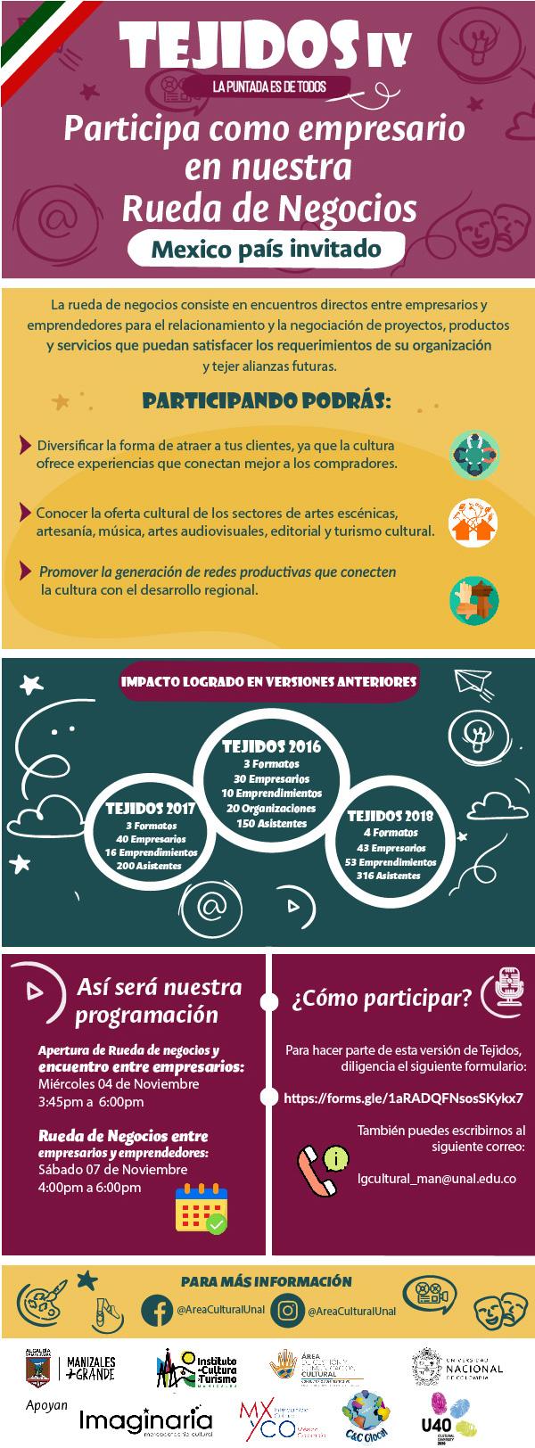 infografia empresarios mexico